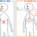 吸入補助器具を使った効果