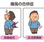 痛風の合併症